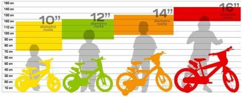 Bicicleta copii 12 Gormiti - Biciclete copii  -