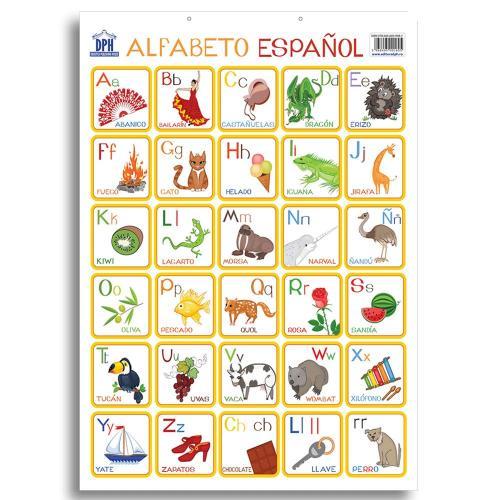 Plansa Editura DPH - Alfabetul ilustrat al limbii spaniole - Carti pentru copii -