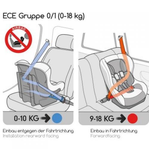 Scaun auto Safety plus NT Frozen Disney - Scaune Auto  - Scaun 0-18kg
